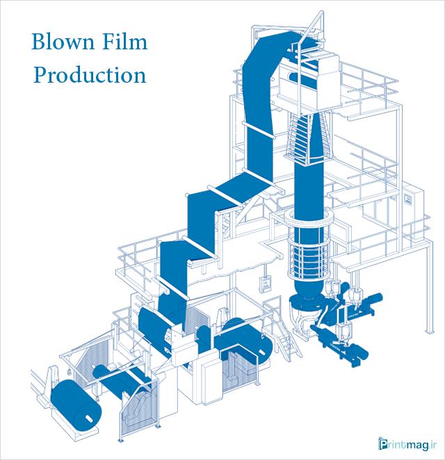 شکل دستگاه تولید فیلم بلون