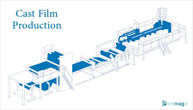 شکل ماشین تولید فیلم به روش کست