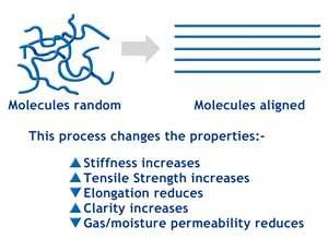 Molecules-random-aligned-diagram
