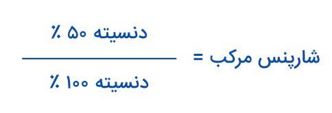 فرمول محاسبه شارپنس چاپ