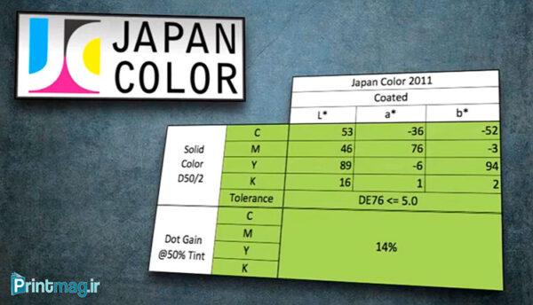 آشنایی با استاندارد JapanColor