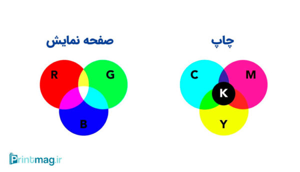 مدیریت رنگ